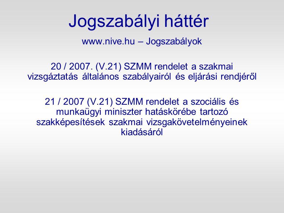 Jogszabályi háttér www.nive.hu – Jogszabályok 20 / 2007. (V.21) SZMM rendelet a szakmai vizsgáztatás általános szabályairól és eljárási rendjéről 21 /