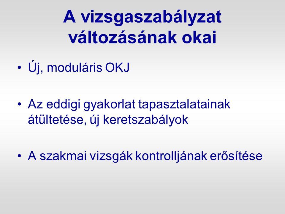A VIZSGAELNÖK FELADATAI (6) ellenőrzi a vizsgaszervezési és lebonyolítási szabályzatban erre feljogosított taggal a gyakorlati vizsgatevékenységhez, a vizsgafeladatok elvégzéséhez szükséges személyi és tárgyi feltételek – ideértve a munkavédelmi, tûzvédelmi és egészségvédelmi feltételeket is – megléte esetén kezdhetõ meg, illetõleg folytatható; kihirdeti a szakmai vizsga eredményét – a vizsgabizottság tagjainak jelenlétében – majd röviden értékeli a szakmai vizsgát; kezdeményezheti az írásbeli és az interaktív vizsgatevékenység javasolt értékelésének megváltoztatását, akkor, ha a dolgozat javításánál az értékelési útmutatóban foglaltakat nem vették figyelembe, vagy a dolgozatban téves javítást, illetõleg ki nem javított hibát talált.