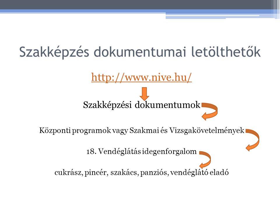 Szakképzés dokumentumai letölthetők http://www.nive.hu/ Szakképzési dokumentumok Központi programok vagy Szakmai és Vizsgakövetelmények 18. Vendéglátá