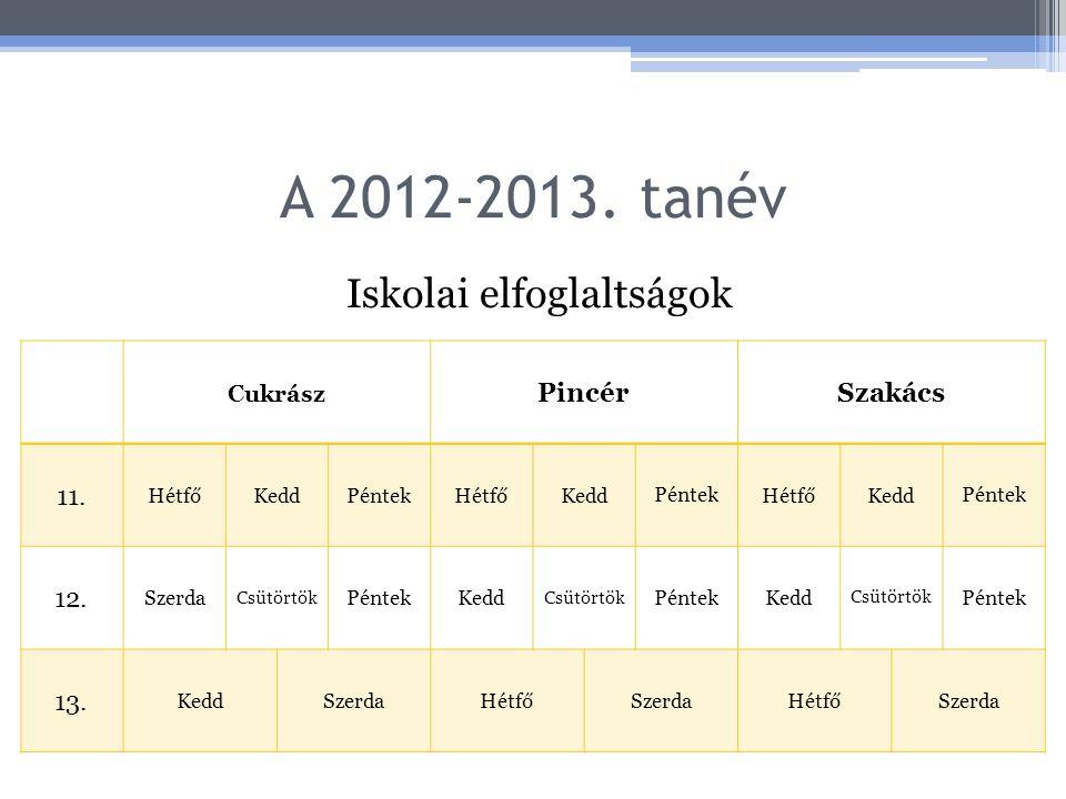 A 2012-2013. tanév Iskolai elfoglaltságok Cukrász PincérSzakács 11.