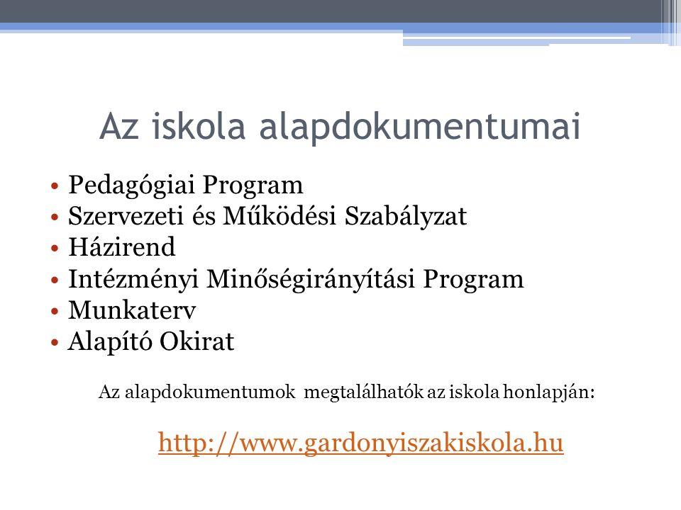 Az iskola alapdokumentumai Pedagógiai Program Szervezeti és Működési Szabályzat Házirend Intézményi Minőségirányítási Program Munkaterv Alapító Okirat Az alapdokumentumok megtalálhatók az iskola honlapján: http://www.gardonyiszakiskola.hu