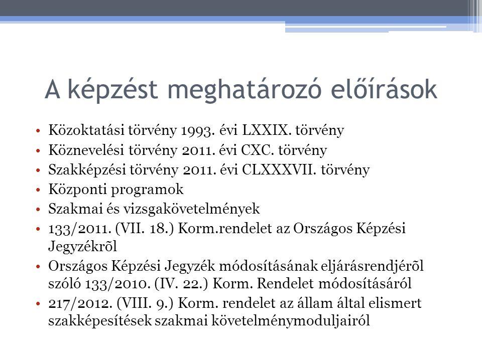 A képzést meghatározó előírások Közoktatási törvény 1993. évi LXXIX. törvény Köznevelési törvény 2011. évi CXC. törvény Szakképzési törvény 2011. évi