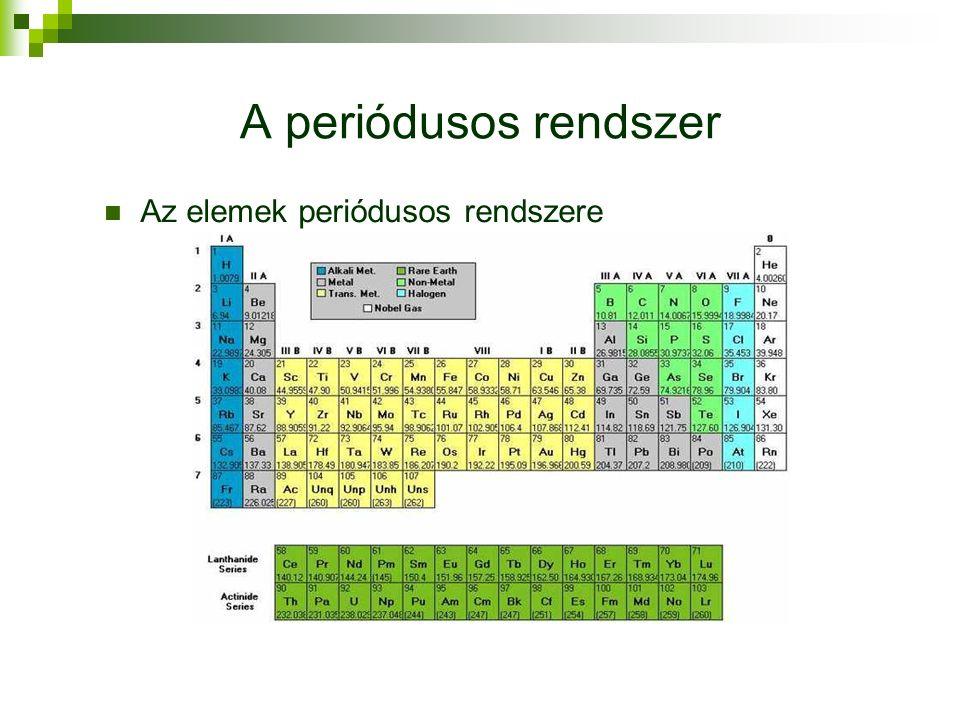 A periódusos rendszer Az elemek periódusos rendszere