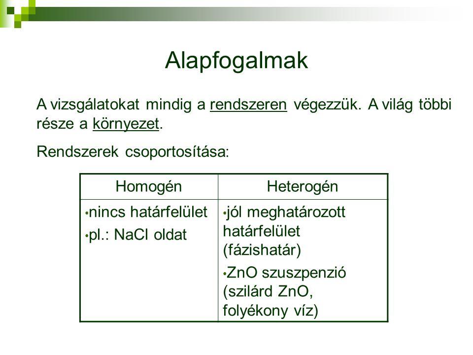 Alapfogalmak HomogénHeterogén nincs határfelület pl.: NaCl oldat jól meghatározott határfelület (fázishatár) ZnO szuszpenzió (szilárd ZnO, folyékony víz) A vizsgálatokat mindig a rendszeren végezzük.