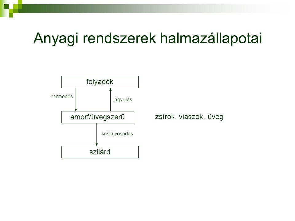 Anyagi rendszerek halmazállapotai amorf/üvegszerű szilárd dermedés lágyulás folyadék kristályosodás zsírok, viaszok, üveg