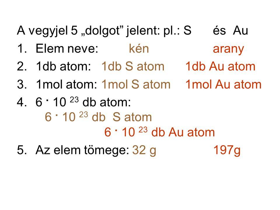 """A vegyjel 5 """"dolgot jelent: pl.: S és Au 1.Elem neve:kénarany 2.1db atom:1db S atom 1db Au atom 3.1mol atom:1mol S atom1mol Au atom 4.6."""