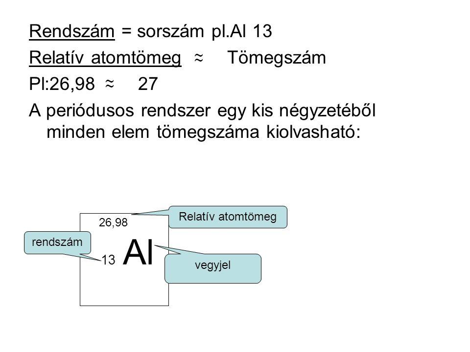 Rendszám = sorszám pl.Al 13 Relatív atomtömeg Tömegszám Pl:26,98 27 A periódusos rendszer egy kis négyzetéből minden elem tömegszáma kiolvasható: 13 Al 26,98 vegyjel rendszám Relatív atomtömeg