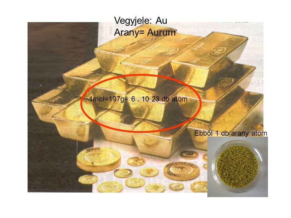 Vegyjele: Au Arany= Aurum Ebből 1 db arany atom 1mol=197g= 6. 10 23 db atom
