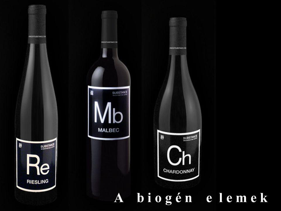 A b i o g é n e l e m e k