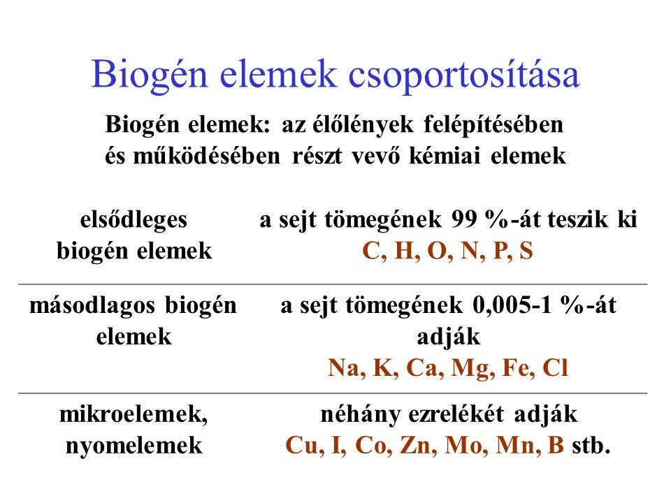 Biogén elemek csoportosítása Biogén elemek: az élőlények felépítésében és működésében részt vevő kémiai elemek elsődleges biogén elemek a sejt tömegének 99 %-át teszik ki C, H, O, N, P, S másodlagos biogén elemek a sejt tömegének 0,005-1 %-át adják Na, K, Ca, Mg, Fe, Cl mikroelemek, nyomelemek néhány ezrelékét adják Cu, I, Co, Zn, Mo, Mn, B stb.