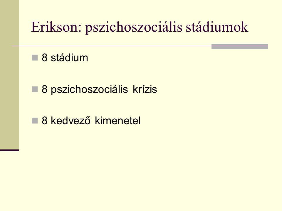 Erikson: pszichoszociális stádiumok 8 stádium 8 pszichoszociális krízis 8 kedvező kimenetel