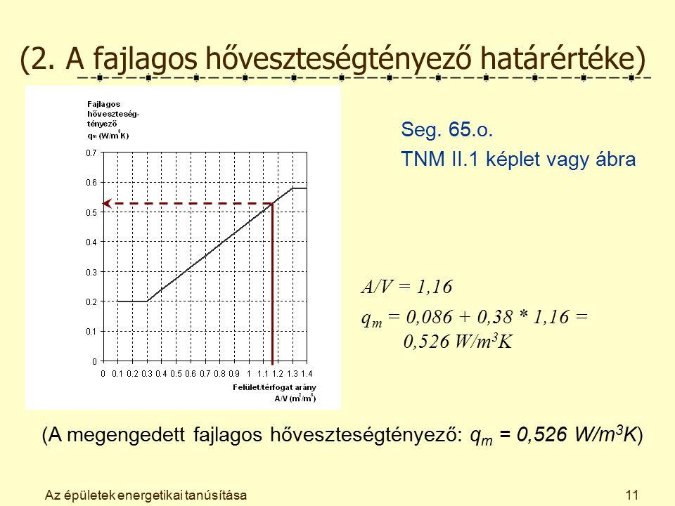 Az épületek energetikai tanúsítása11 (2. A fajlagos hőveszteségtényező határértéke) A/V = 1,16 q m = 0,086 + 0,38 * 1,16 = 0,526 W/m 3 K (A megengedet