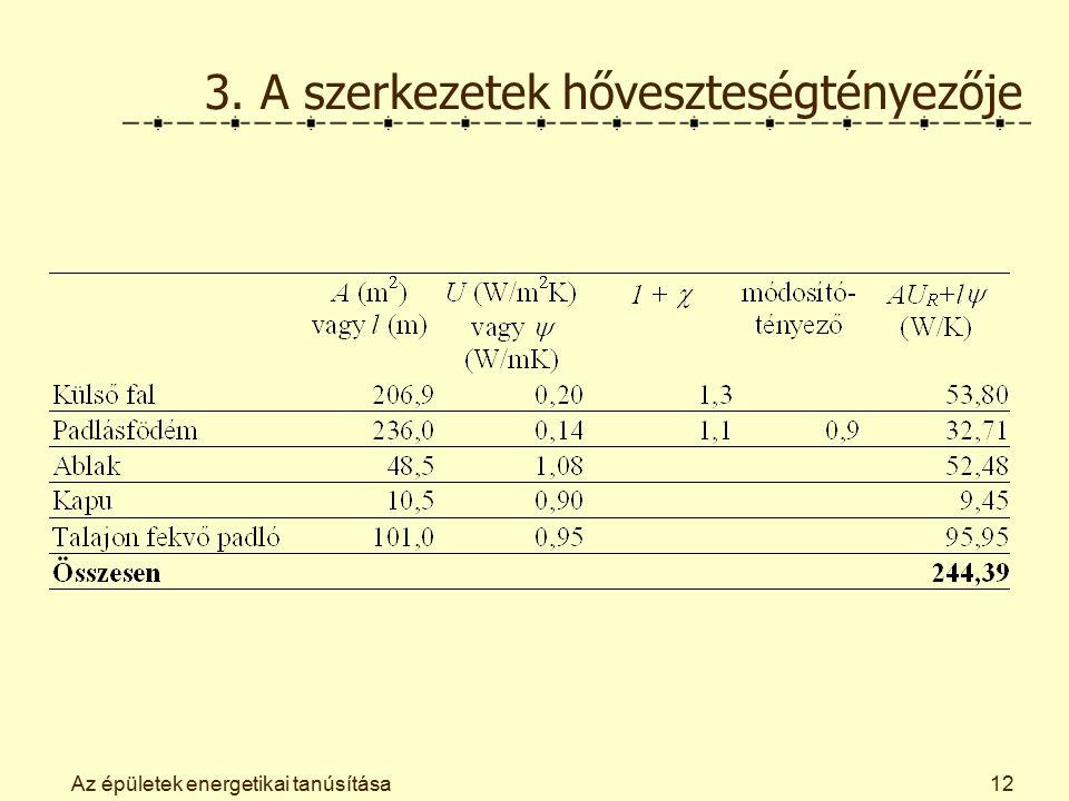 Az épületek energetikai tanúsítása12 3. A szerkezetek hőveszteségtényezője