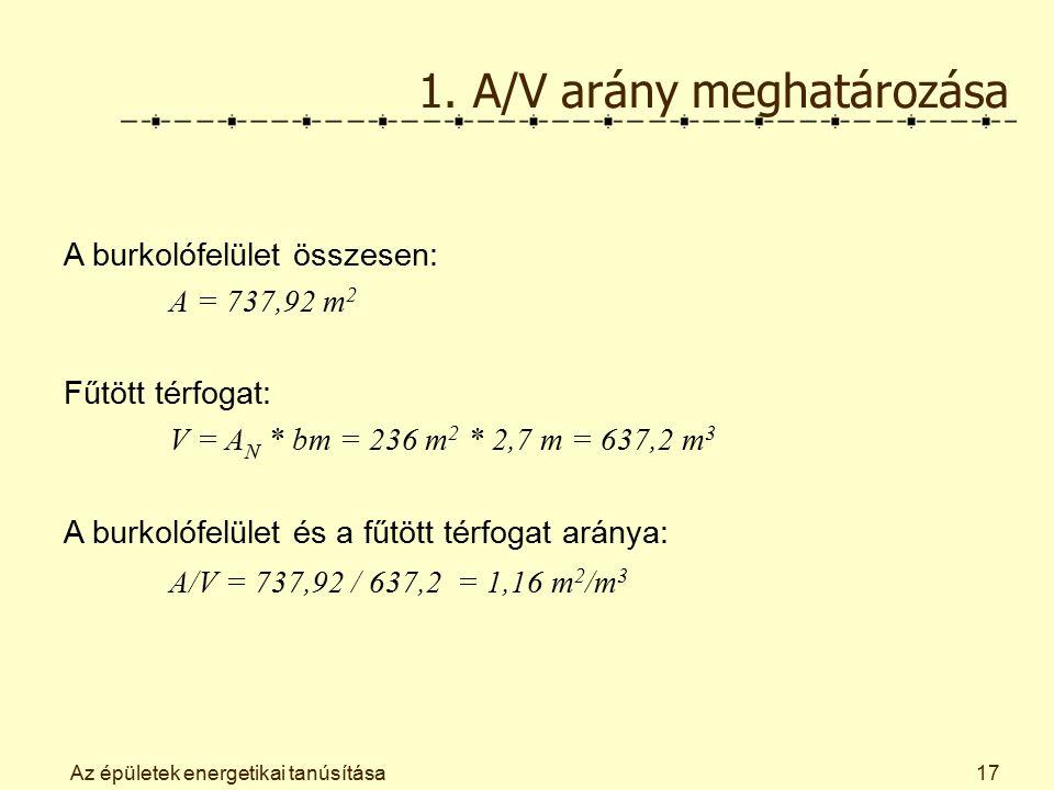 Az épületek energetikai tanúsítása17 1. A/V arány meghatározása A burkolófelület összesen: A = 737,92 m 2 Fűtött térfogat: V = A N * bm = 236 m 2 * 2,