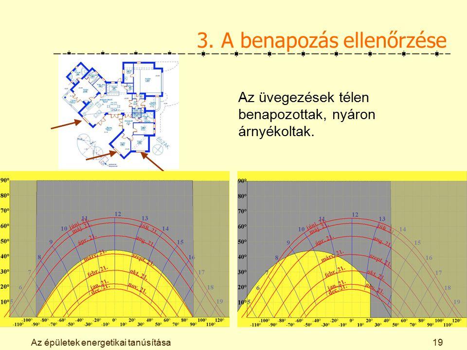 Az épületek energetikai tanúsítása19 3. A benapozás ellenőrzése Az üvegezések télen benapozottak, nyáron árnyékoltak.
