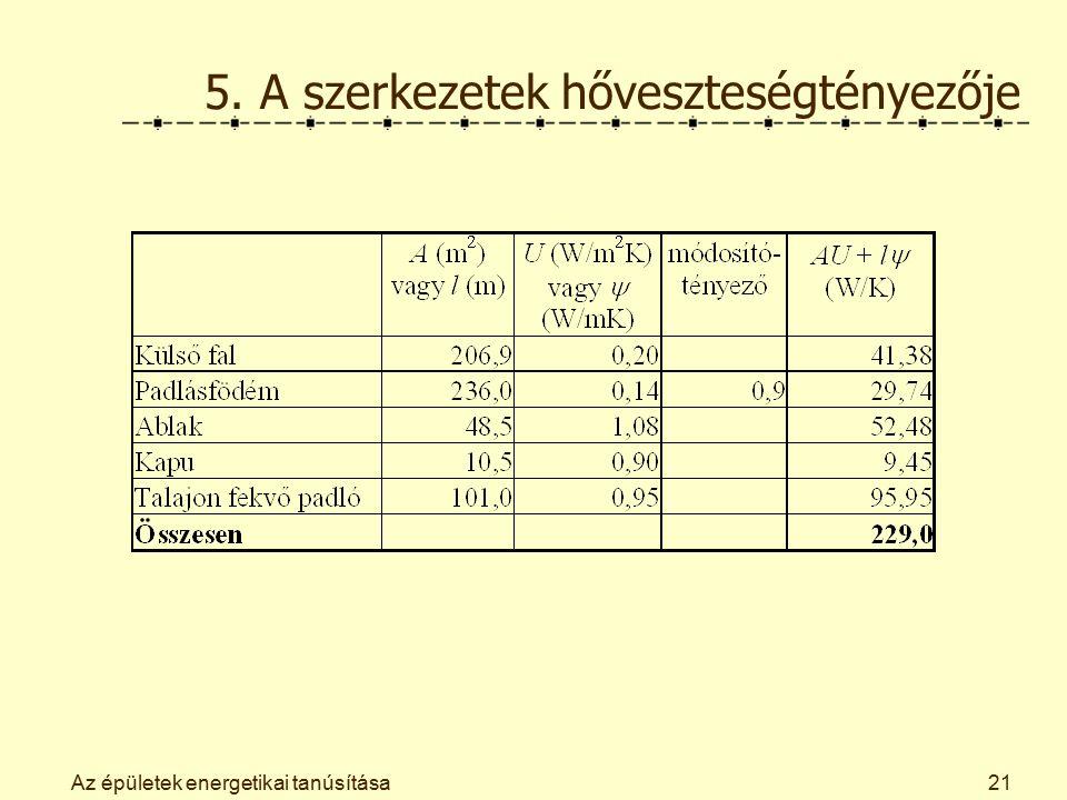 Az épületek energetikai tanúsítása21 5. A szerkezetek hőveszteségtényezője