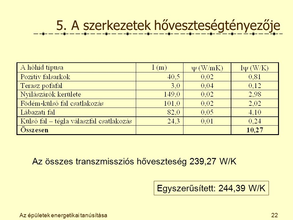 Az épületek energetikai tanúsítása22 5. A szerkezetek hőveszteségtényezője Az összes transzmissziós hőveszteség 239,27 W/K Egyszerűsített: 244,39 W/K