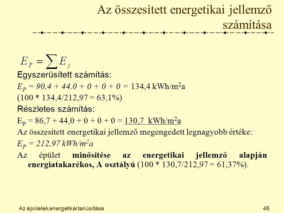 Az épületek energetikai tanúsítása46 Az összesített energetikai jellemző számítása Egyszerüsített számítás: E P = 90,4 + 44,0 + 0 + 0 + 0 = 134,4 kWh/m 2 a (100 * 134,4/212,97 = 63,1%) Részletes számítás: E P = 86,7 + 44,0 + 0 + 0 + 0 = 130,7 kWh/m 2 a Az összesített energetikai jellemző megengedett legnagyobb értéke: E P = 212,97 kWh/m 2 a Az épület minősítése az energetikai jellemző alapján energiatakarékos, A osztályú (100 * 130,7/212,97 = 61,37%).