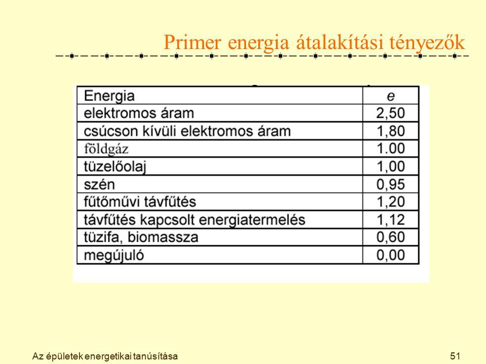 Az épületek energetikai tanúsítása51 Primer energia átalakítási tényezők