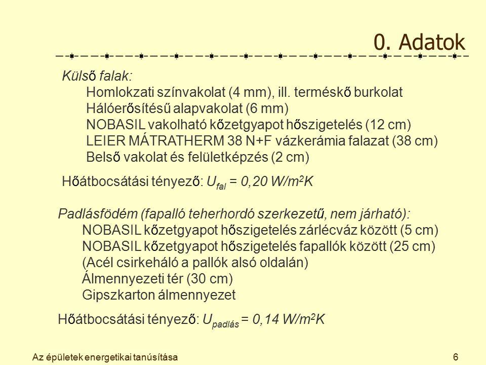 Az épületek energetikai tanúsítása6 0. Adatok Külső falak: Homlokzati színvakolat (4 mm), ill.