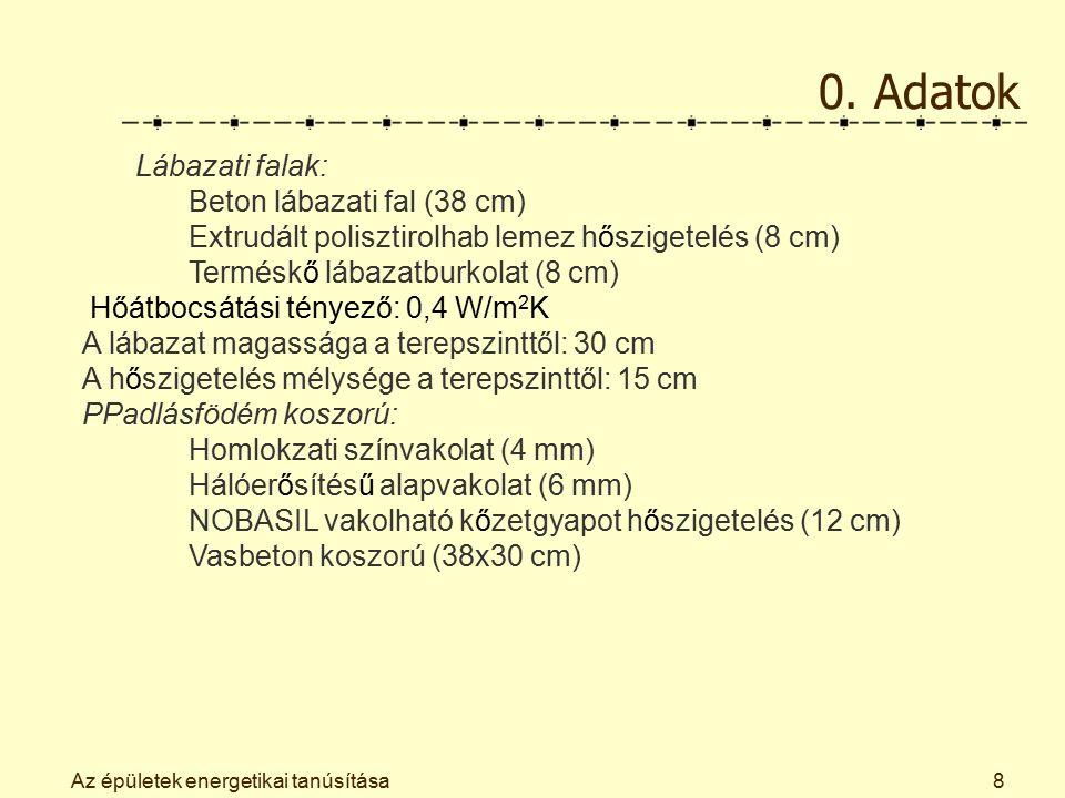 Az épületek energetikai tanúsítása8 0. Adatok Lábazati falak: Beton lábazati fal (38 cm) Extrudált polisztirolhab lemez hőszigetelés (8 cm) Terméskő l