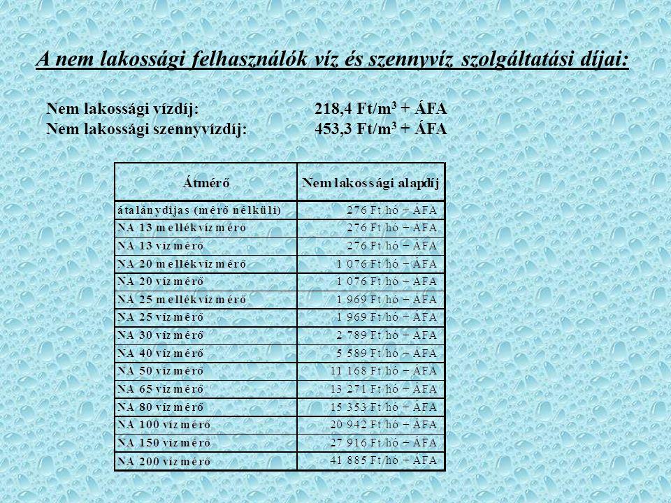 A nem lakossági felhasználók víz és szennyvíz szolgáltatási díjai: Nem lakossági vízdíj:218,4 Ft/m 3 + ÁFA Nem lakossági szennyvízdíj: 453,3 Ft/m 3 +