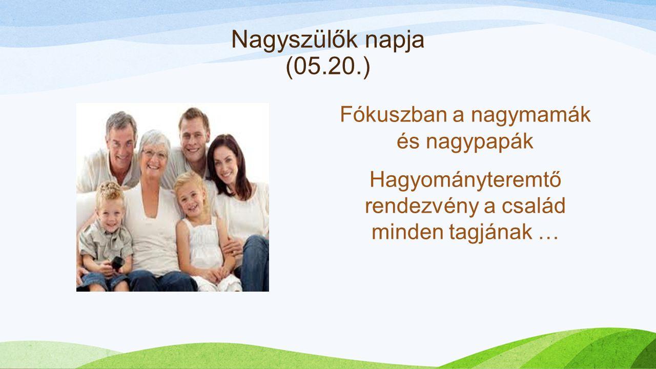 Nagyszülők napja (05.20.) Fókuszban a nagymamák és nagypapák Hagyományteremtő rendezvény a család minden tagjának …