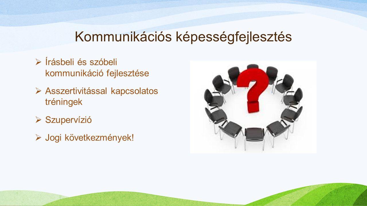 Kommunikációs képességfejlesztés  Írásbeli és szóbeli kommunikáció fejlesztése  Asszertivitással kapcsolatos tréningek  Szupervízió  Jogi következmények!