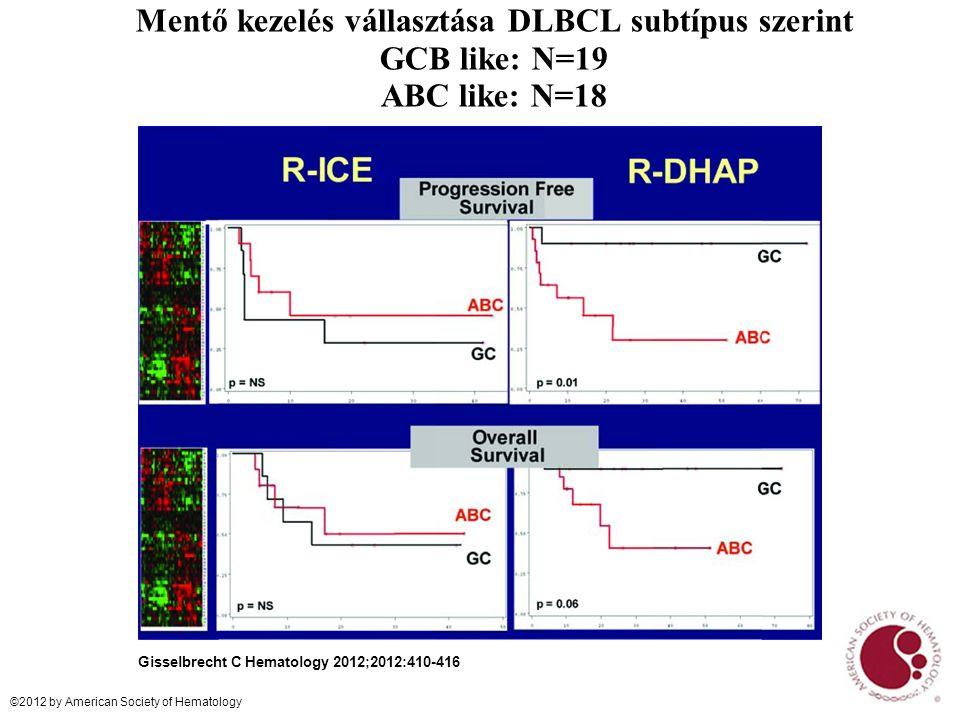 Gisselbrecht C Hematology 2012;2012:410-416 ©2012 by American Society of Hematology Mentő kezelés vállasztása DLBCL subtípus szerint GCB like: N=19 ABC like: N=18