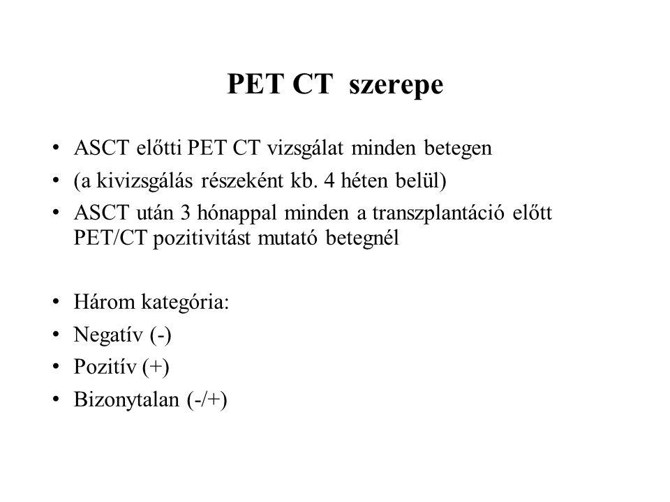 PET CT szerepe ASCT előtti PET CT vizsgálat minden betegen (a kivizsgálás részeként kb.