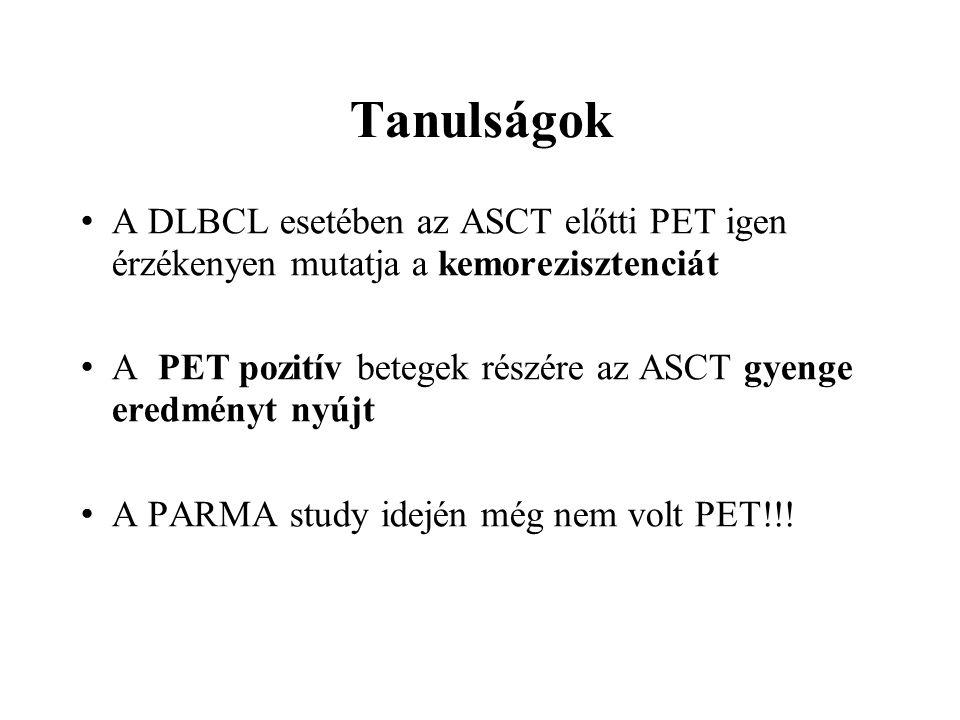 Tanulságok A DLBCL esetében az ASCT előtti PET igen érzékenyen mutatja a kemorezisztenciát A PET pozitív betegek részére az ASCT gyenge eredményt nyújt A PARMA study idején még nem volt PET!!!