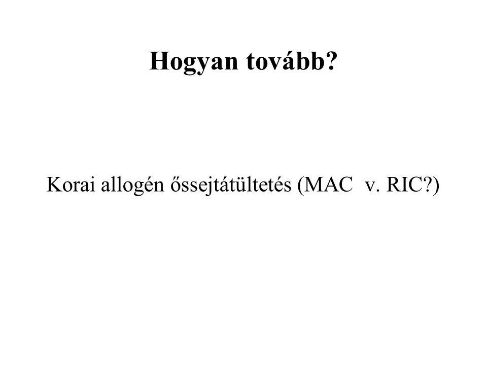 Hogyan tovább? Korai allogén őssejtátültetés (MAC v. RIC?)
