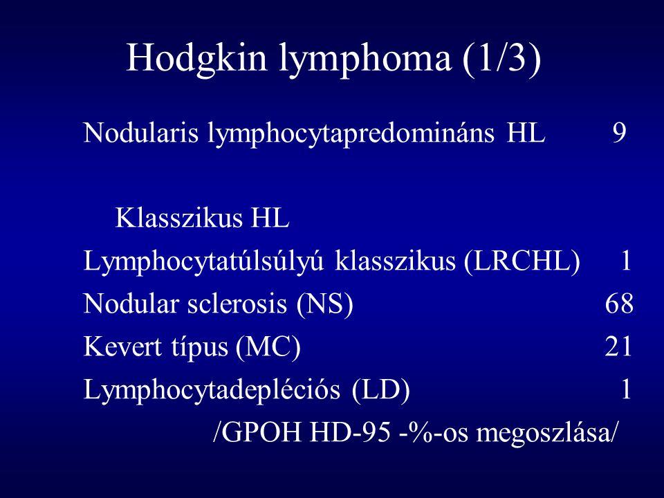 Hodgkin lymphoma (1/3) Nodularis lymphocytapredomináns HL 9 Klasszikus HL Lymphocytatúlsúlyú klasszikus (LRCHL) 1 Nodular sclerosis (NS)68 Kevert típus (MC)21 Lymphocytadepléciós (LD) 1 /GPOH HD-95 -%-os megoszlása/