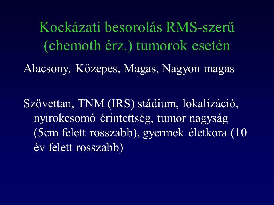 Kockázati besorolás RMS-szerű (chemoth érz.) tumorok esetén Alacsony, Közepes, Magas, Nagyon magas Szövettan, TNM (IRS) stádium, lokalizáció, nyirokcsomó érintettség, tumor nagyság (5cm felett rosszabb), gyermek életkora (10 év felett rosszabb)