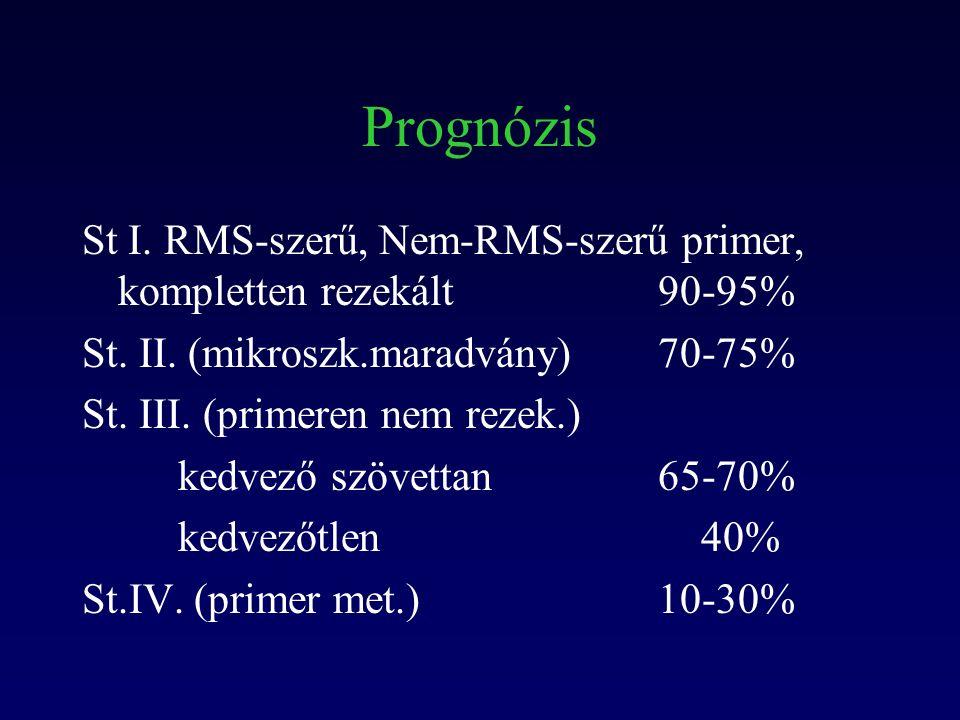 Prognózis St I. RMS-szerű, Nem-RMS-szerű primer, kompletten rezekált 90-95% St.