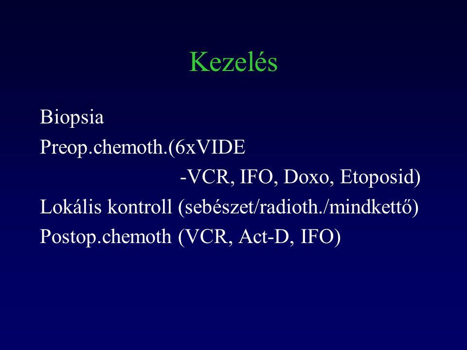 Kezelés Biopsia Preop.chemoth.(6xVIDE -VCR, IFO, Doxo, Etoposid) Lokális kontroll (sebészet/radioth./mindkettő) Postop.chemoth (VCR, Act-D, IFO)