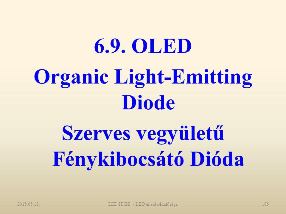 6.9. OLED Organic Light-Emitting Diode Szerves vegyületű Fénykibocsátó Dióda 2015.05.18.LED IT BE - LED és sokoldalúsága105