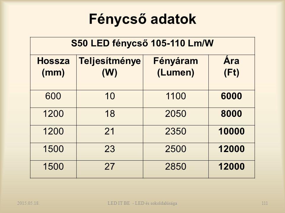 Fénycső adatok S50 LED fénycső 105-110 Lm/W Hossza (mm) Teljesítménye (W) Fényáram (Lumen) Ára (Ft) 6001011006000 12001820508000 120021235010000 150023250012000 150027285012000 2015.05.18.111LED IT BE - LED és sokoldalúsága