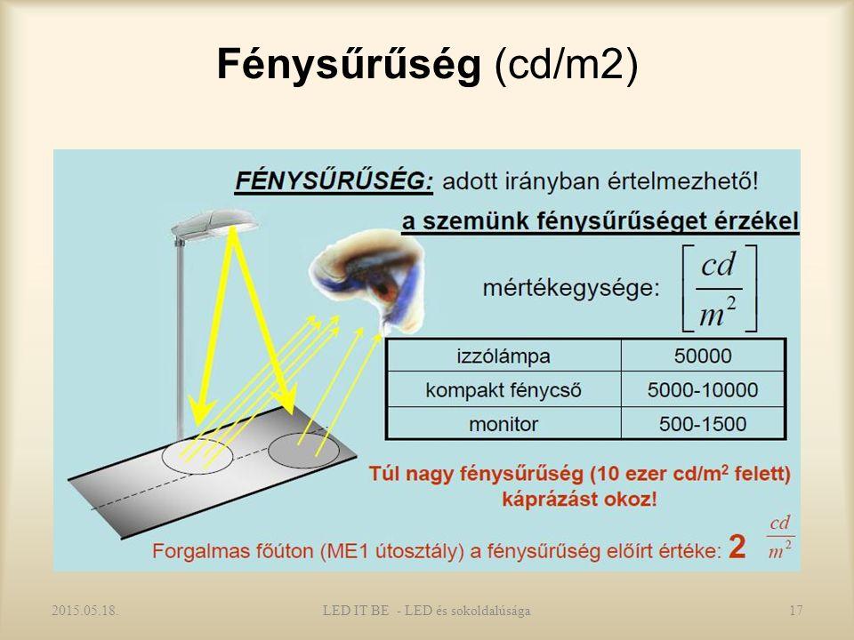 Fénysűrűség (cd/m2) 2015.05.18.LED IT BE - LED és sokoldalúsága17