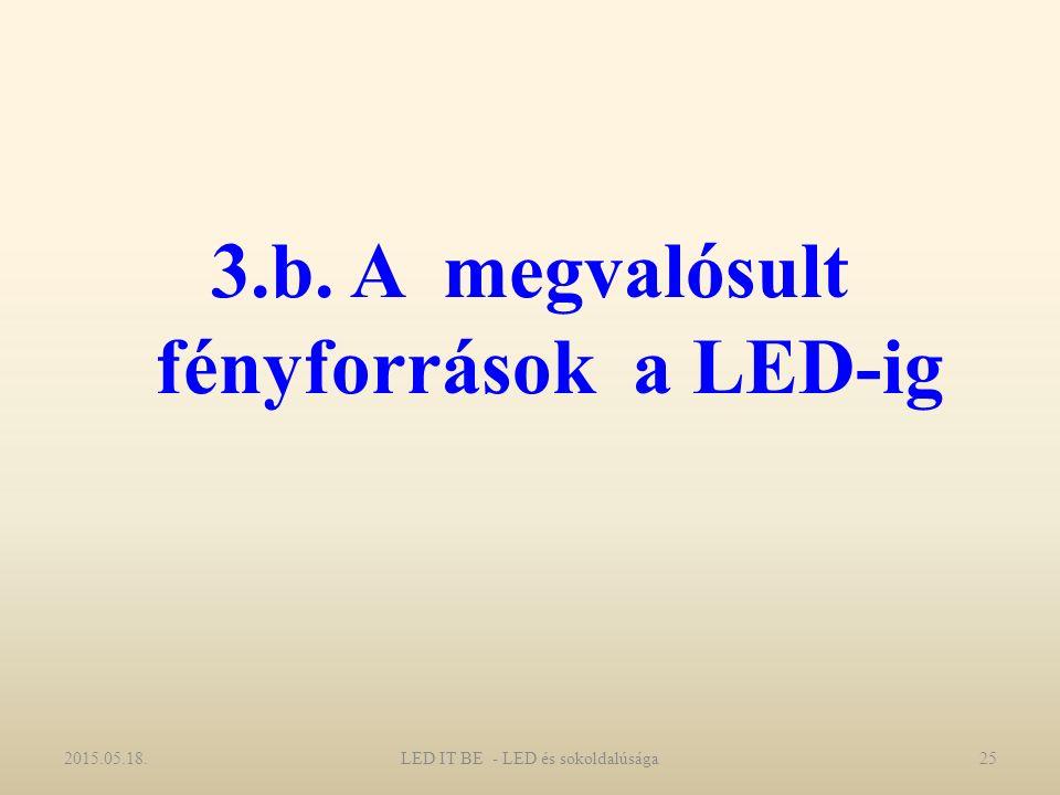 3.b. A megvalósult fényforrások a LED-ig 2015.05.18.LED IT BE - LED és sokoldalúsága25