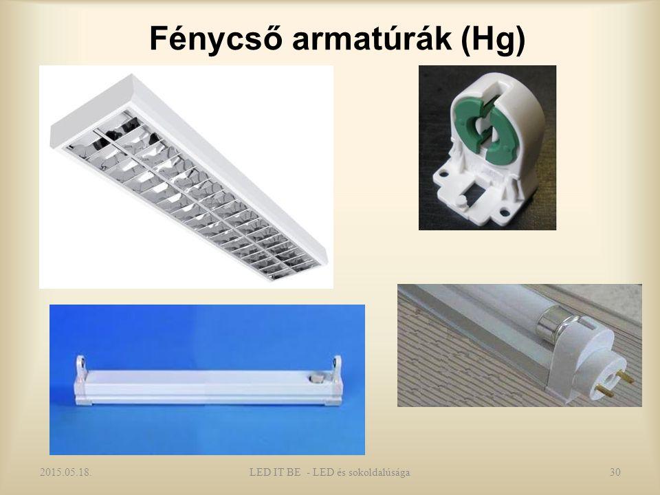 Fénycső armatúrák (Hg) 2015.05.18.LED IT BE - LED és sokoldalúsága30