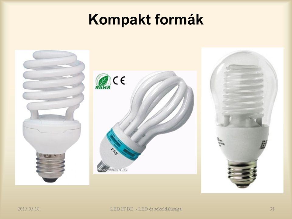Kompakt formák 2015.05.18.LED IT BE - LED és sokoldalúsága31
