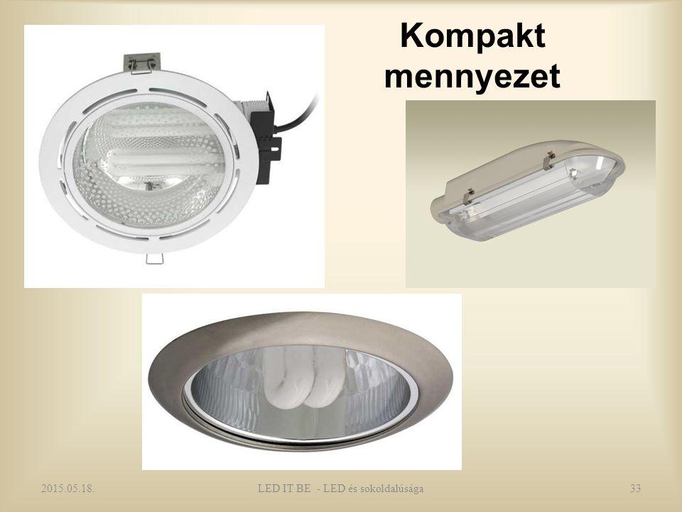Kompakt mennyezet 2015.05.18.LED IT BE - LED és sokoldalúsága33