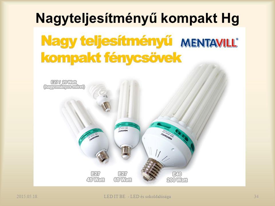 Nagyteljesítményű kompakt Hg 2015.05.18.LED IT BE - LED és sokoldalúsága34