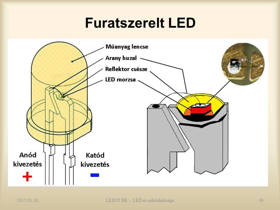 Furatszerelt LED 2015.05.18.49LED IT BE - LED és sokoldalúsága