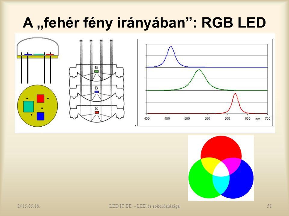 """A """"fehér fény irányában : RGB LED 2015.05.18.51LED IT BE - LED és sokoldalúsága"""