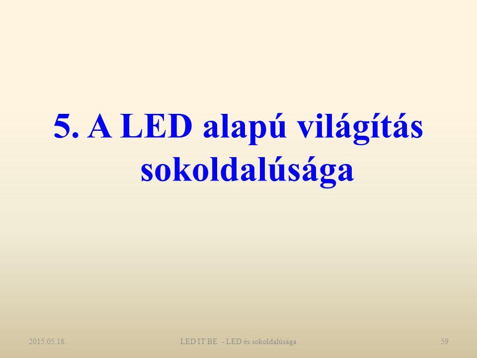 5. A LED alapú világítás sokoldalúsága 2015.05.18.59LED IT BE - LED és sokoldalúsága