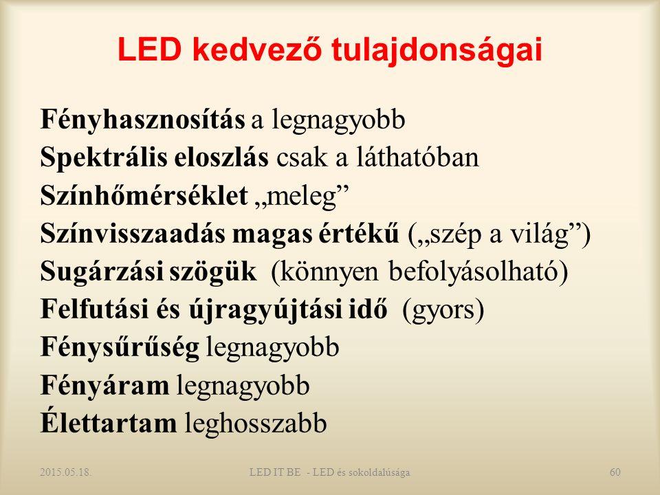 """LED kedvező tulajdonságai Fényhasznosítás a legnagyobb Spektrális eloszlás csak a láthatóban Színhőmérséklet """"meleg Színvisszaadás magas értékű (""""szép a világ ) Sugárzási szögük (könnyen befolyásolható) Felfutási és újragyújtási idő (gyors) Fénysűrűség legnagyobb Fényáram legnagyobb Élettartam leghosszabb 2015.05.18.60LED IT BE - LED és sokoldalúsága"""
