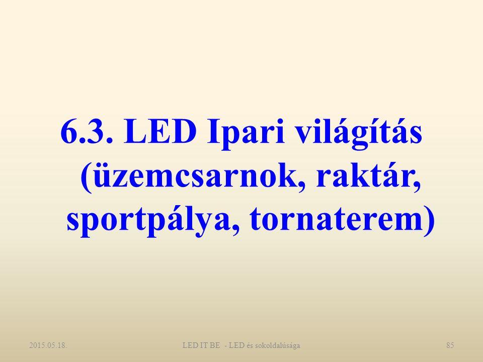 6.3. LED Ipari világítás (üzemcsarnok, raktár, sportpálya, tornaterem) 2015.05.18.85LED IT BE - LED és sokoldalúsága