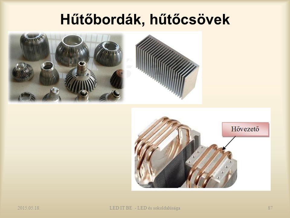 Hűtőbordák, hűtőcsövek 2015.05.18.87LED IT BE - LED és sokoldalúsága